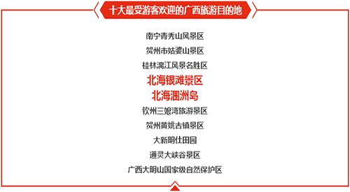 广西北海旅游网 暑期北海旅游路线推荐